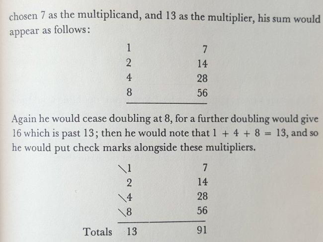 20200421 Egyptian mathematics 3
